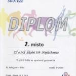 Diplom gymnastika kraj