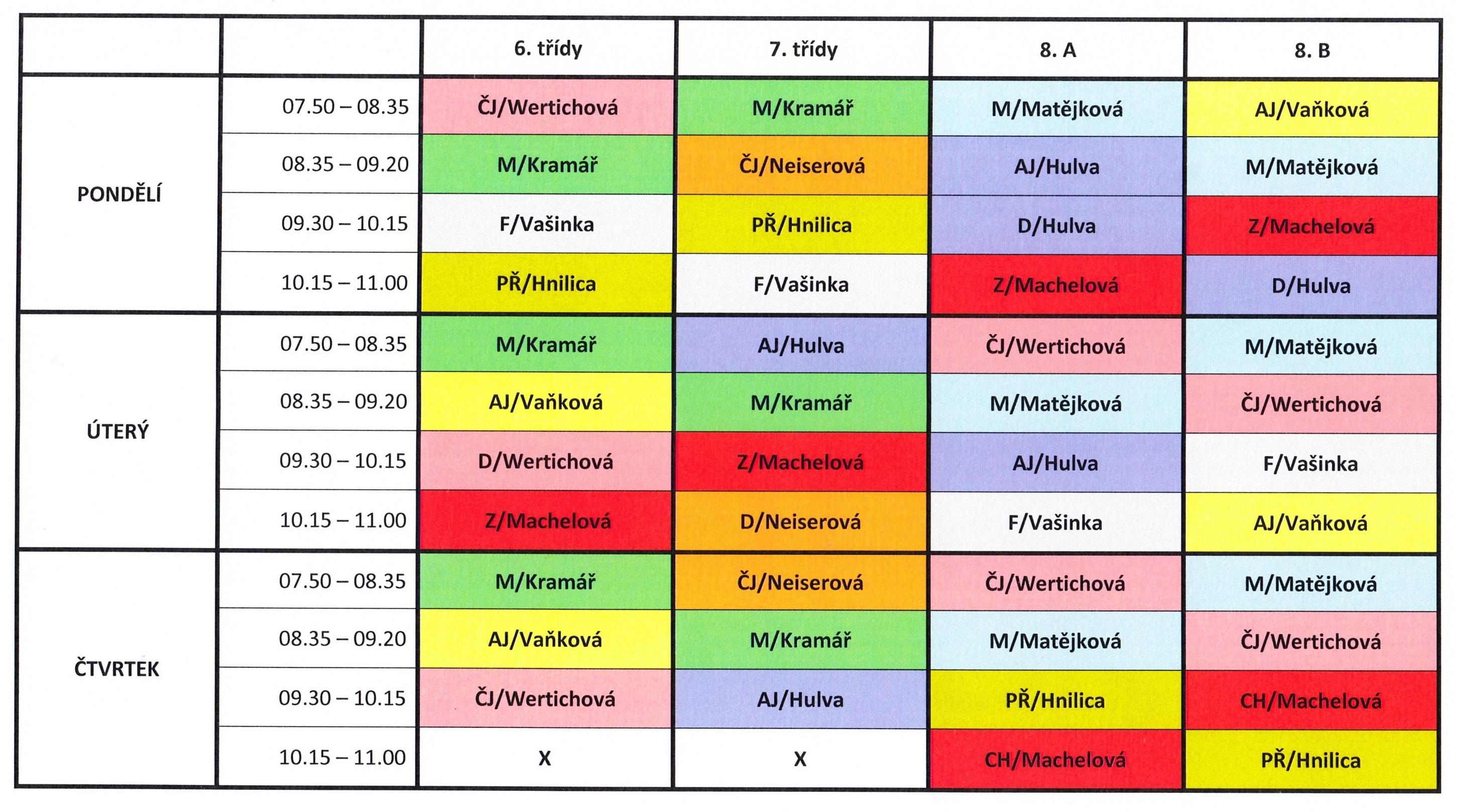 Konzultace pro žáky 6. - 8. ročníků